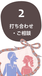 2. 打ち合わせ・ご相談